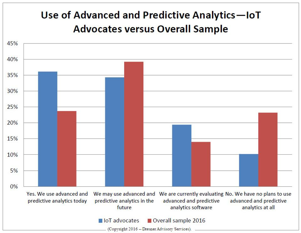 advanced-and-predictive-analytics-cp