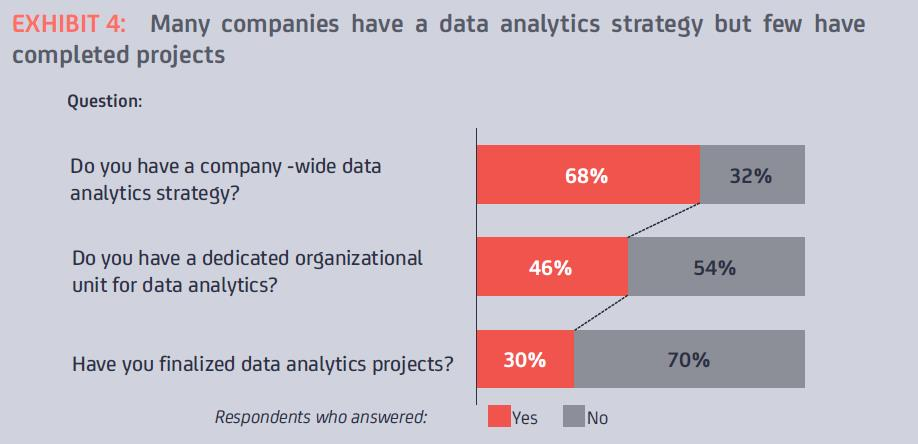 data-analytics-strategy