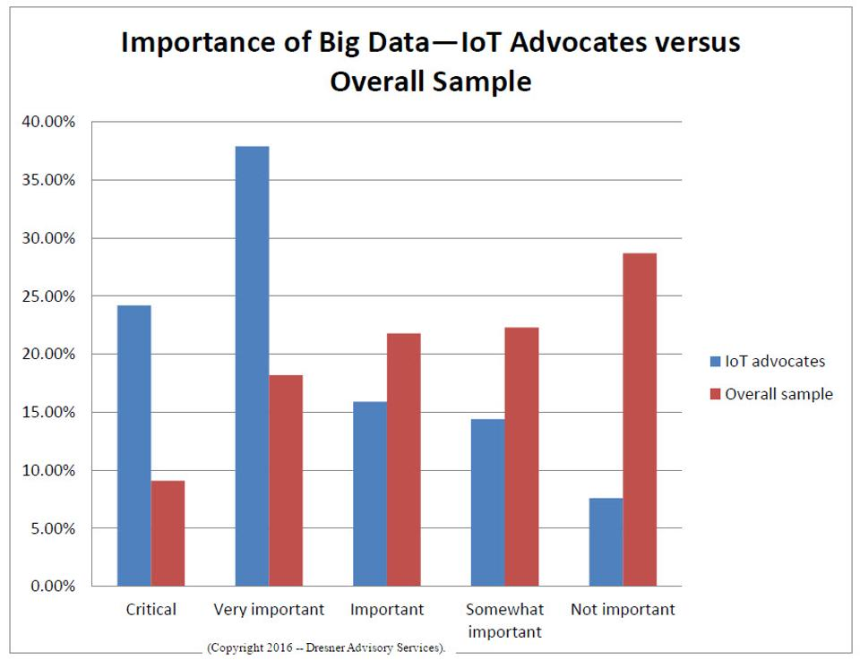 importance-of-big-data-cp
